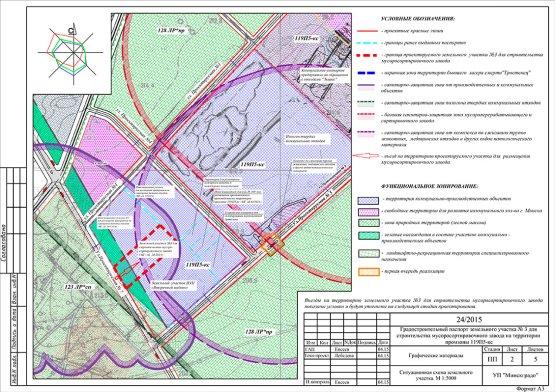 Разработка градостроительных паспортов земельных участков (для юридических лиц)
